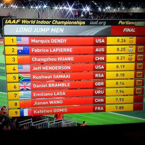 Samaai takes fifth with joint SA indoor record at world's